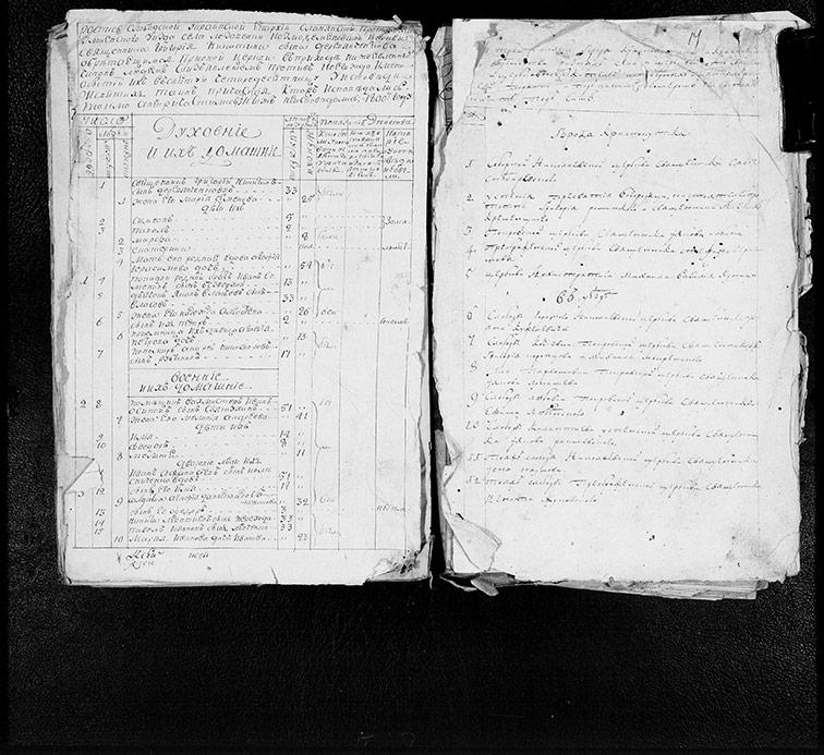 Исповедная роспись Лозовеньки за 1800 год (часть)