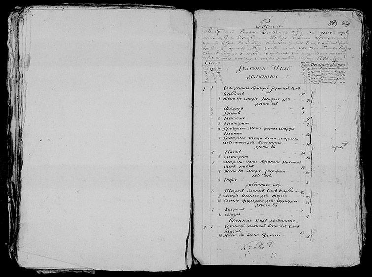 Исповедная роспись Охочего за 1798 год