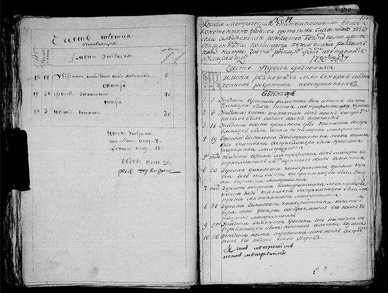Метрическая книга Рождество-Богородицкой церкви села Алексеевка за 1790 год