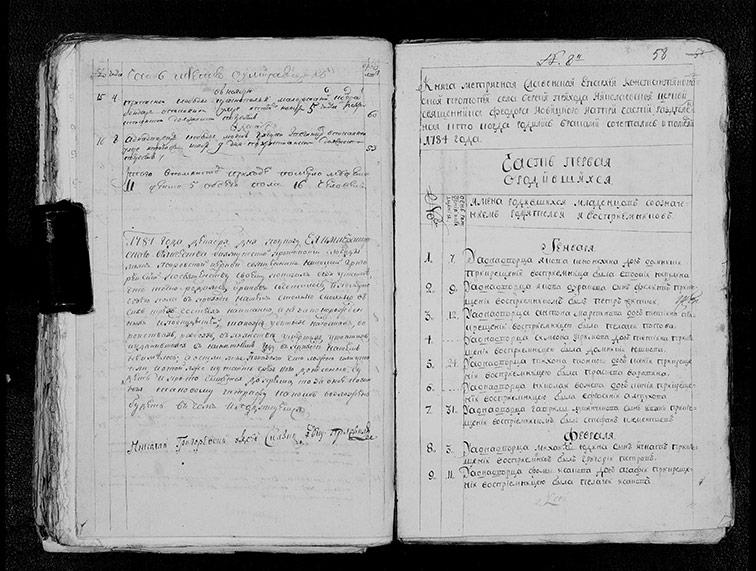Метрическая книга Николаевской церкви села Берека за 1784 год