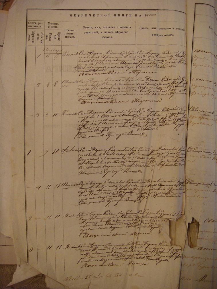 Метрическая книга Береки за 1870 год