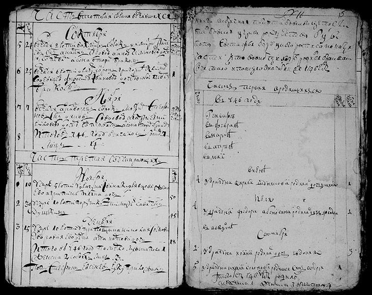 Метрическая книга Рождество-Богородицкой церкви Тамбовской крепости за 1746 год