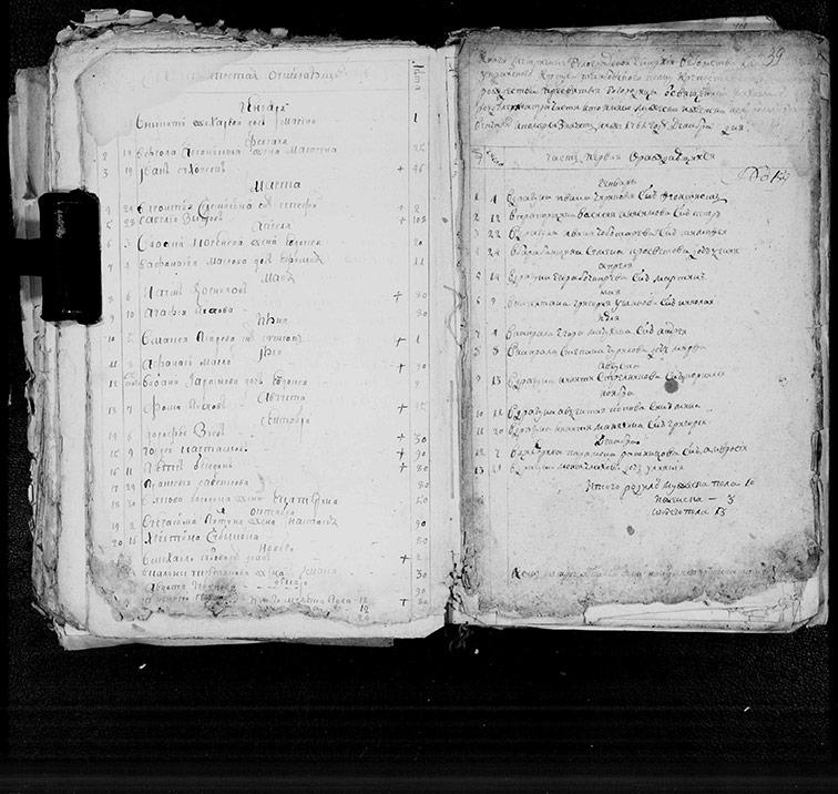 Метрическая книга Рождество-Богородицкой церкви Тамбовской крепости за 1761 год