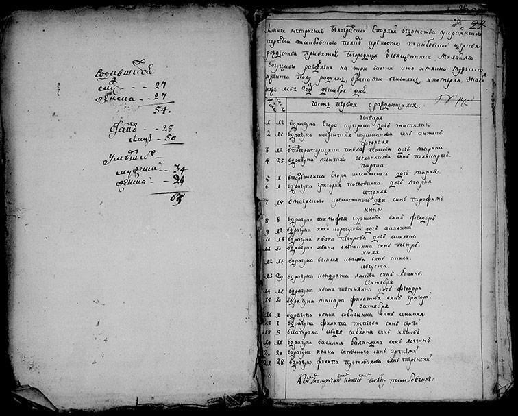 Метрическая книга Рождество-Богородицкой церкви Тамбовской крепости за 1762 год