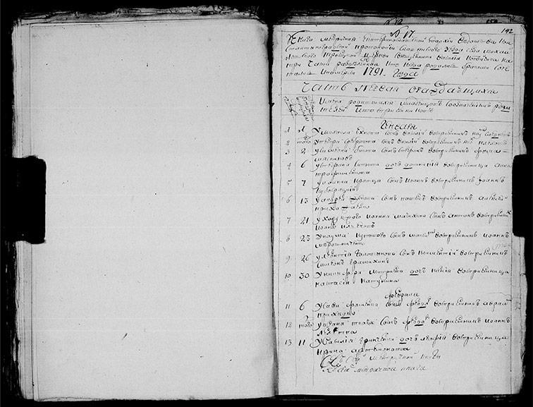 Метрическая книга Троицкой церкви села Михайловка за 1791 год