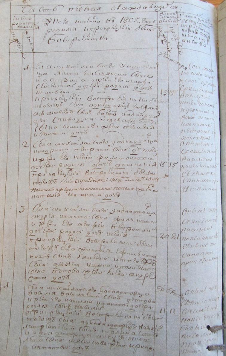 Метрическая книга Троицкой церкви села Михайловка за 1805 год