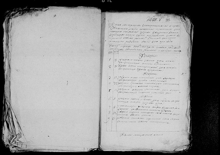 Метрическая книга Покровской церкви села Нижний Бишкин за 1797 год