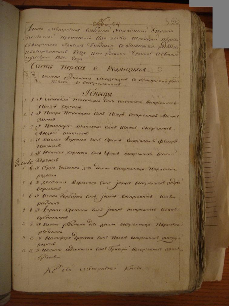 Метрическая книга Троицкой церкви села Охочее за 1800 год