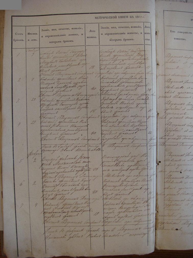 Метрическая книга Троицкой церкви села Охочее за 1849 год (только браки)