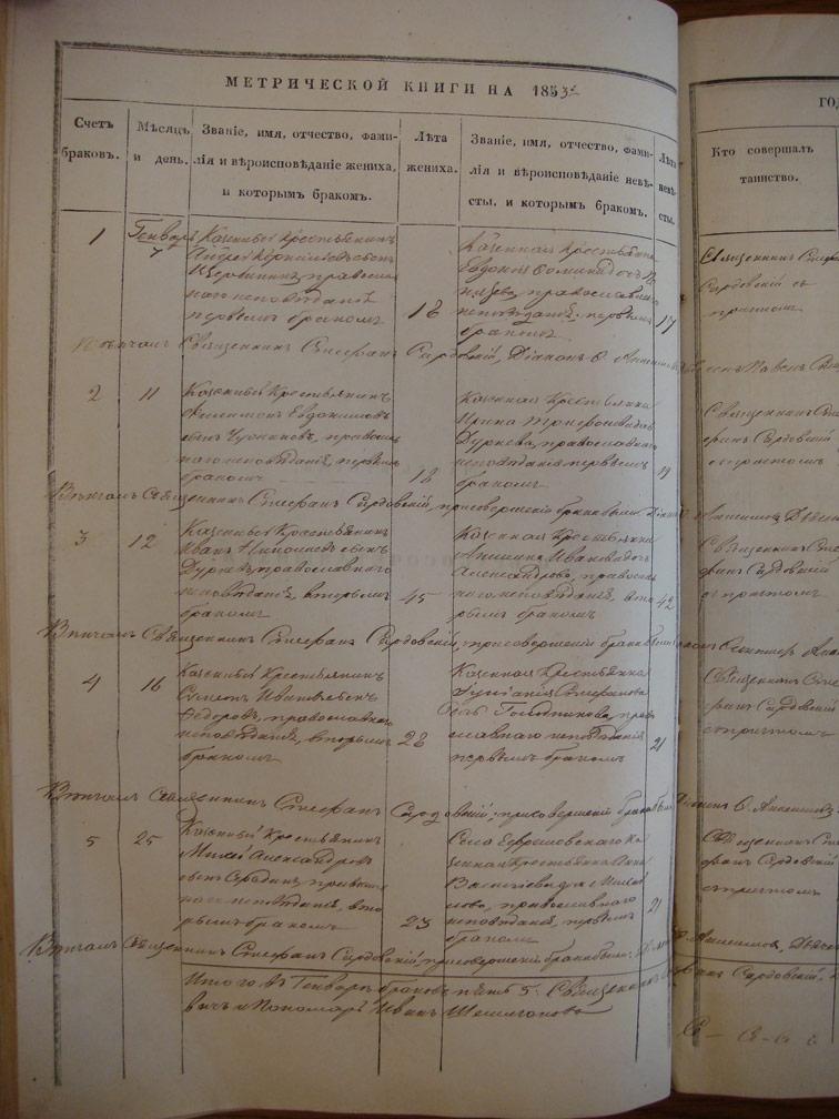 Метрическая книга Троицкой церкви села Охочее за 1853 год (только браки)