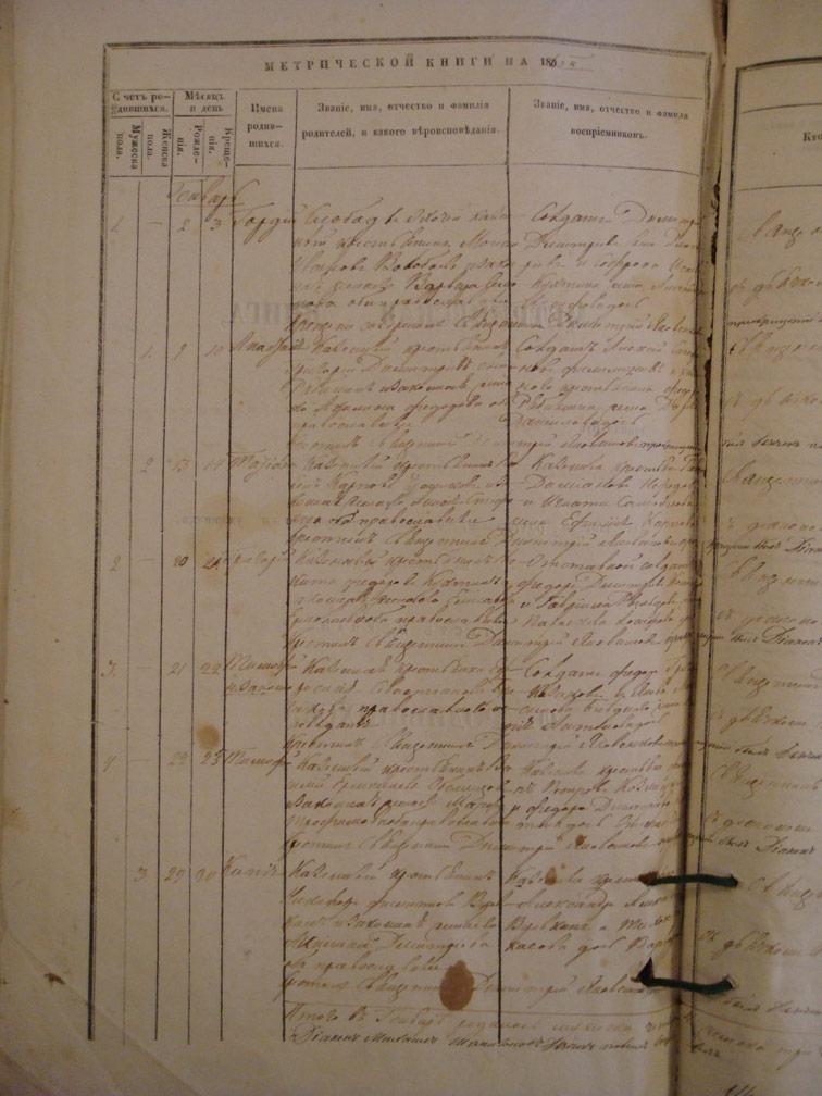 Метрическая книга Троицкой церкви села Охочее за 1860 год