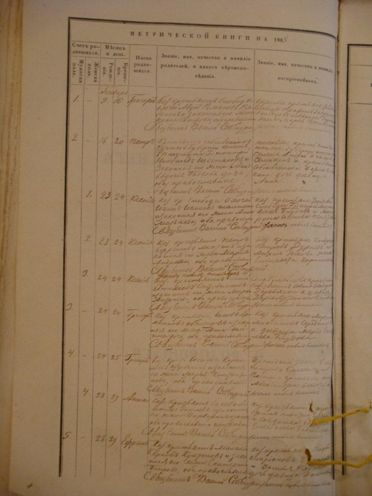 Метрическая книга Троицкой церкви села Охочее за 1865 год
