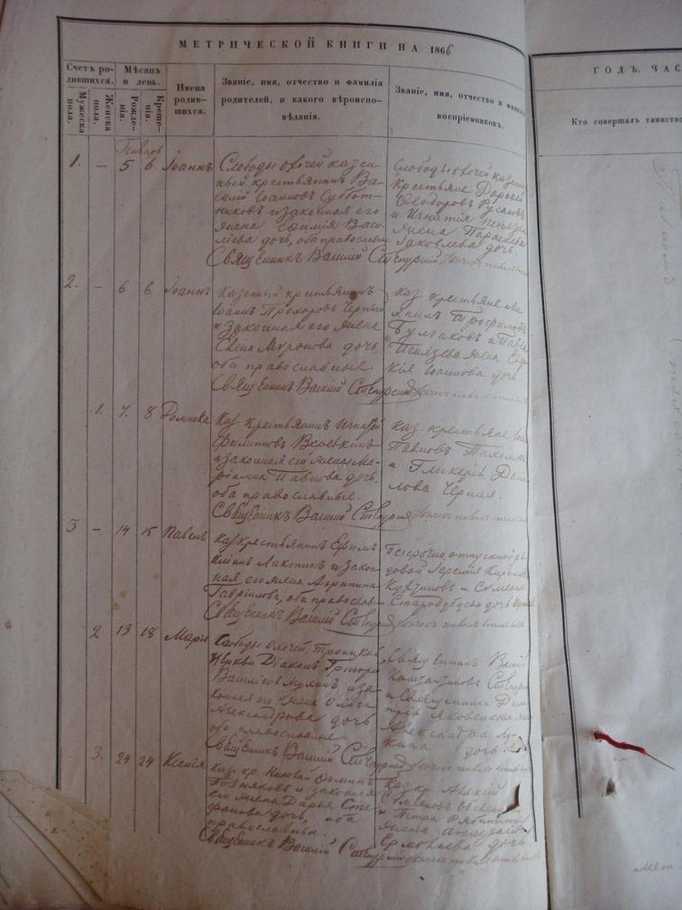 Метрическая книга Троицкой церкви села Охочее за 1866 год