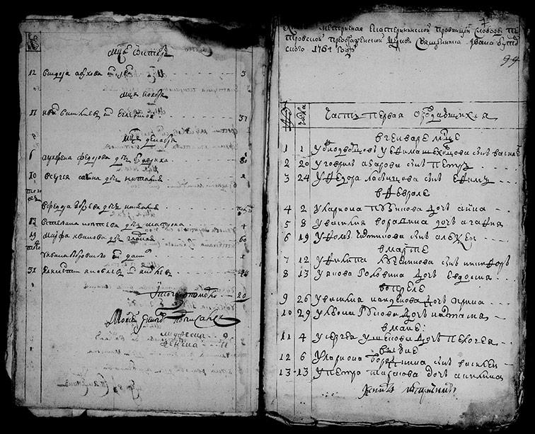 Метрическая книга Преображенской церкви села Петровское за 1764 год