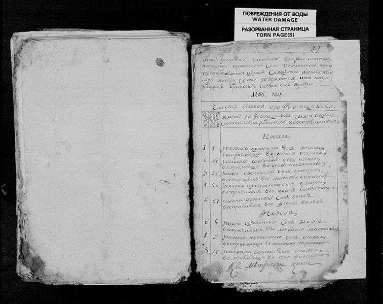 Метрическая книга Преображенской церкви села Петровское за 1786 год