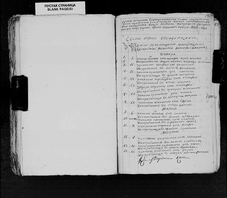Метрическая книга Преображенской церкви села Петровское за 1788 год