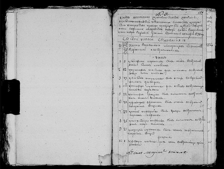 Метрическая книга Преображенской церкви села Петровское за 1791 год