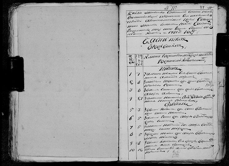 Метрическая книга Архангеломихайловской церкви села Шебелинка за 1784 год
