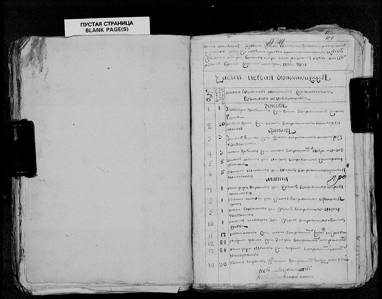 Метрическая книга Архангеломихайловской церкви села Шебелинка за 1785 год
