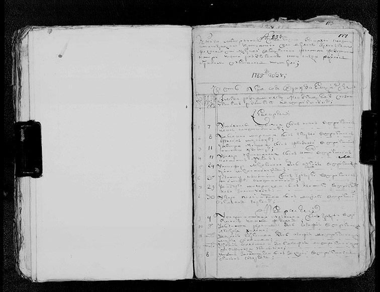 Метрическая книга Архангело-Михайловской церкви села Верхний Бишкин за 1785 год