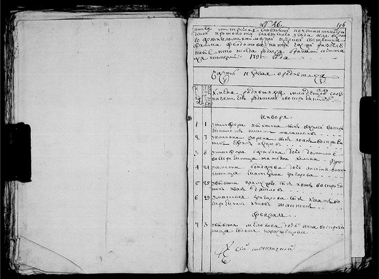 Метрическая книга Архангело-Михайловской церкви села Верхний Бишкин за 1791 год