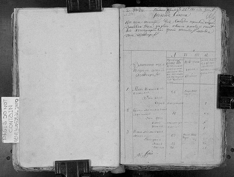 Ревизская сказка Асеевки 1811 год (6-я ревизия)