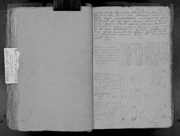 Ревизская сказка Алексеевки 1798 год (5-я ревизия)