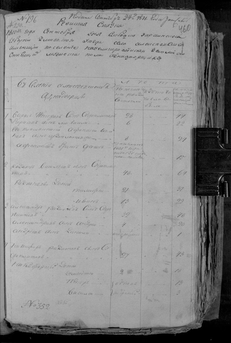 Ревизская сказка Алексеевки 1811 год (6-я ревизия)
