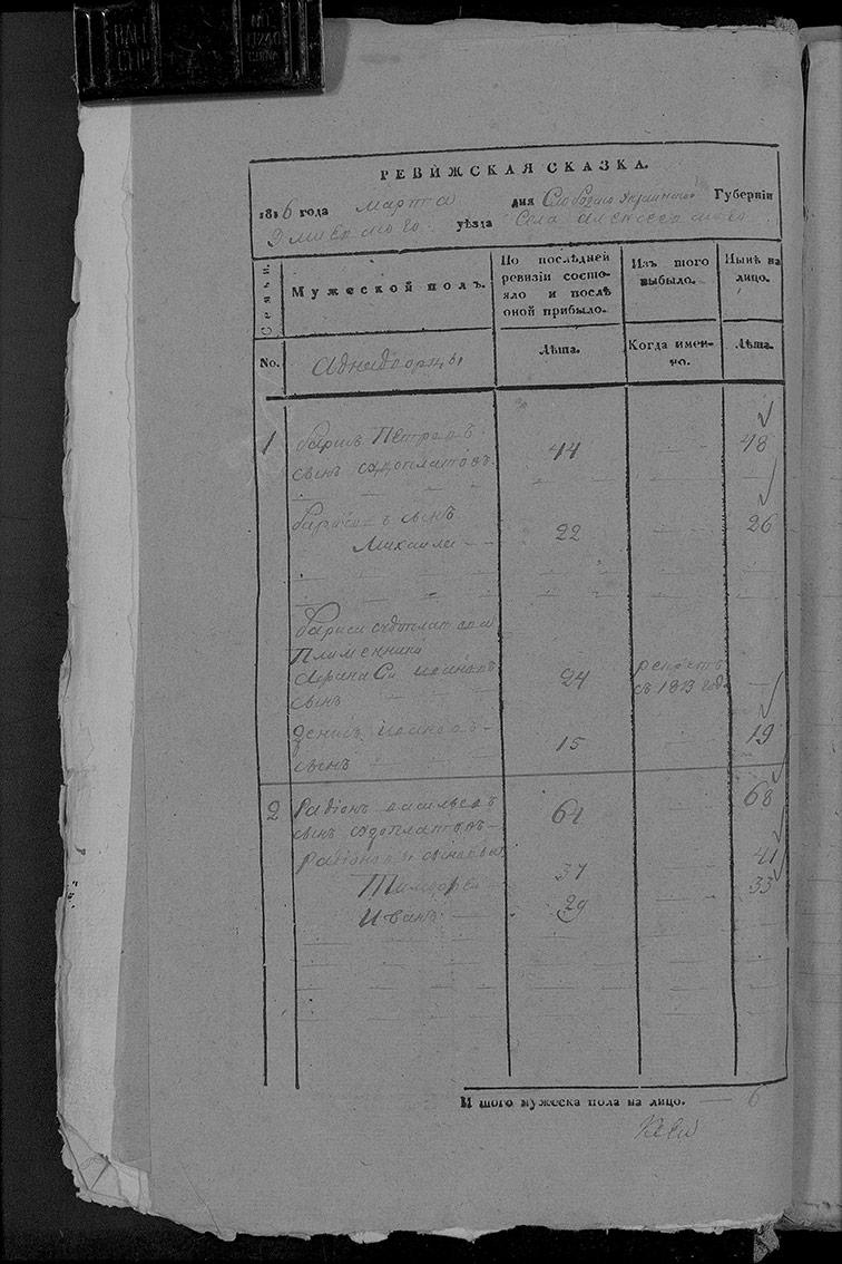 Ревизская сказка Алексеевки 1816 год (7-я ревизия)
