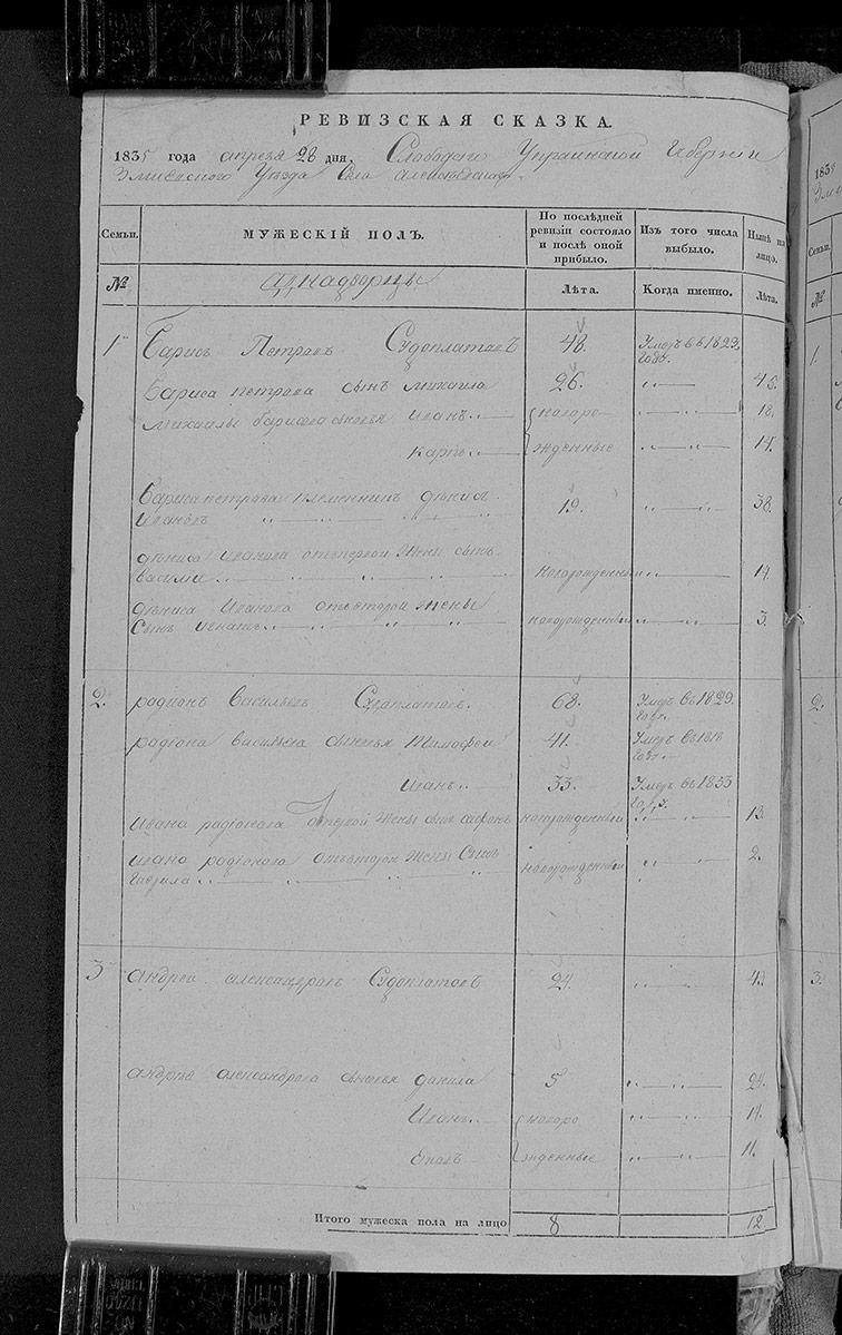 Ревизская сказка Алексеевки 1835 год (8-я ревизия)