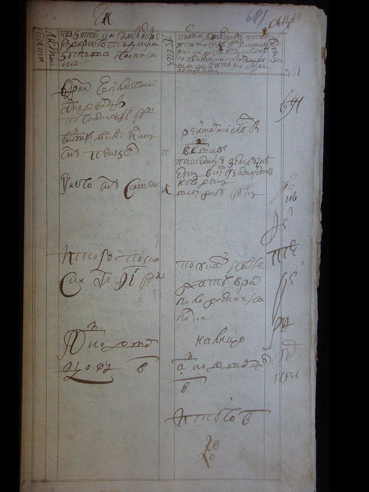 Ревизская сказка Чеплыгиной за 1721 год
