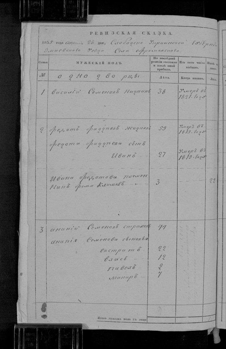 Ревизская сказка Ефремовки 1835 год (8-я ревизия)
