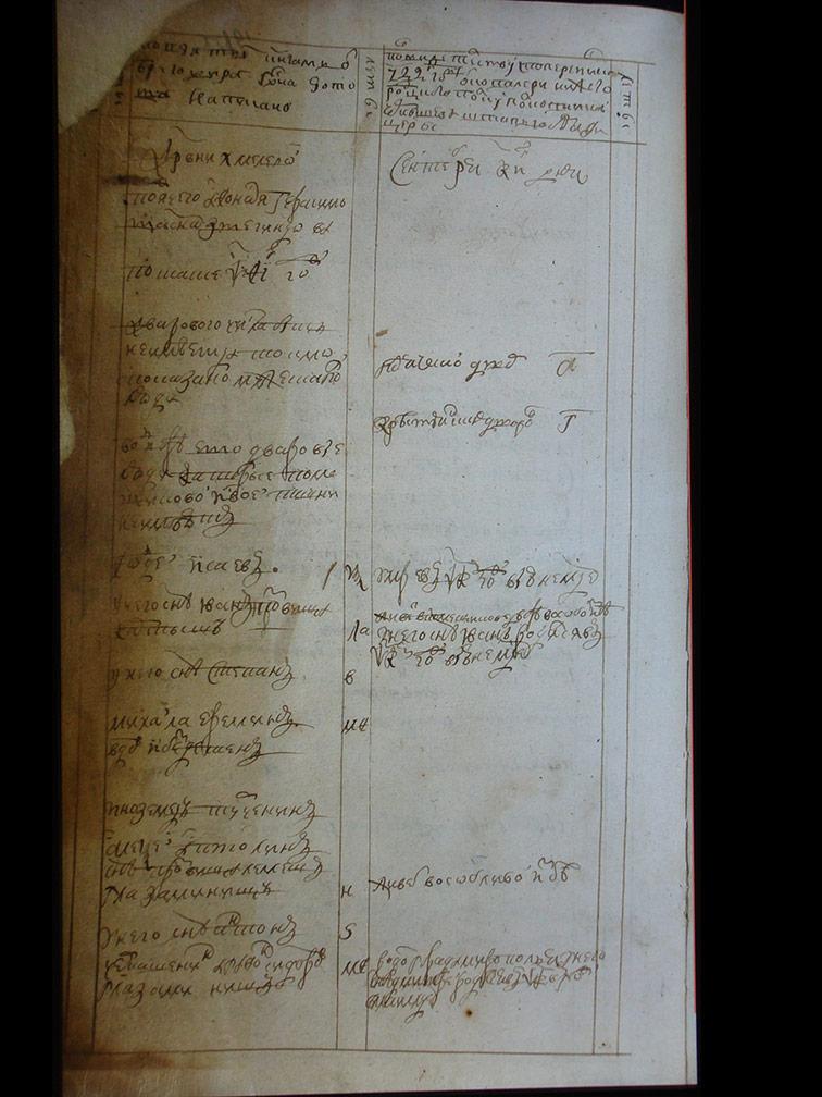 Ревизская сказка Хмелевой за 1721 год