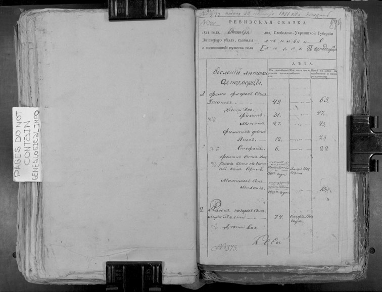 Ревизская сказка Ленивки 1811 год (6-я ревизия)