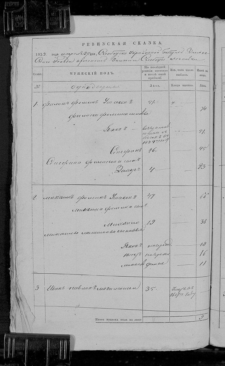 Ревизская сказка Ленивки 1835 год (8-я ревизия)