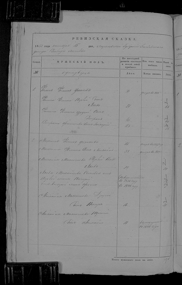 Ревизская сказка Ленивки 1850 год (9-я ревизия)
