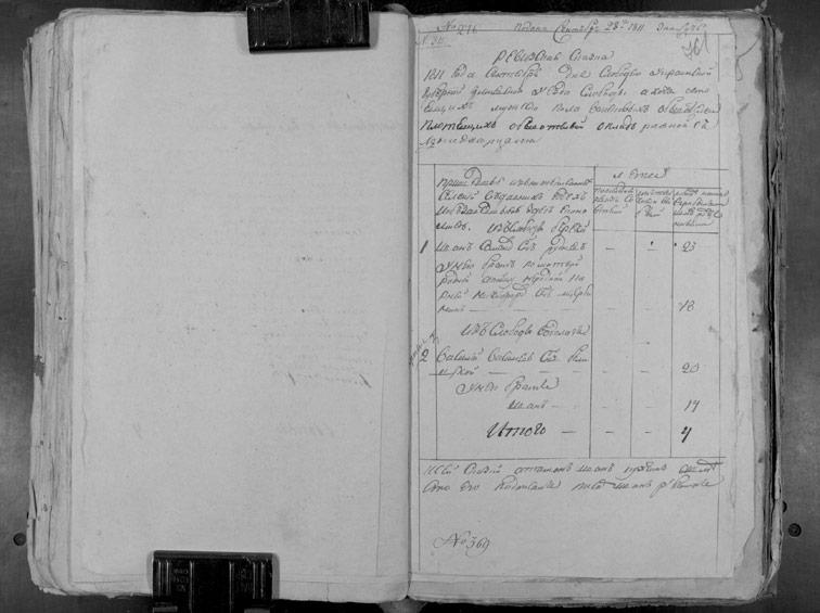 Ревизская сказка Охочего 1811 год (6-я ревизия)