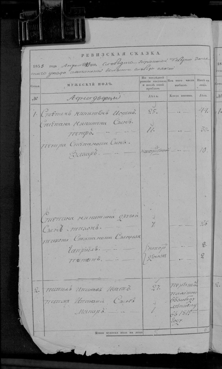 Ревизская сказка Охочего 1835 год (8-я ревизия)