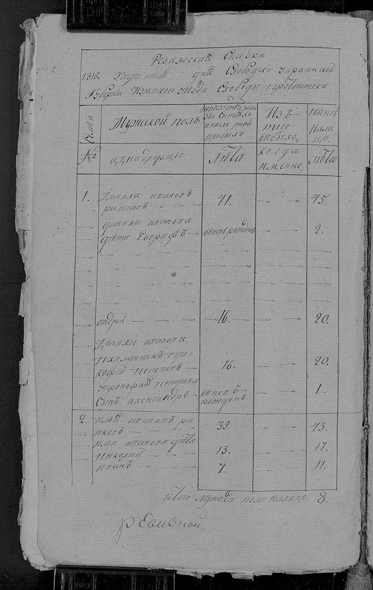 Ревизская сказка Протопоповки 1816 год (7-я ревизия)